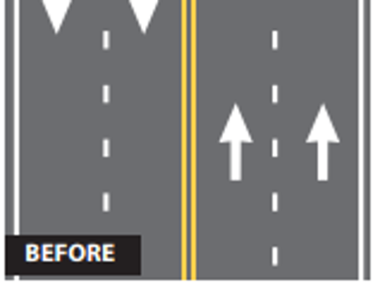 The proposed lane change to Moss Street