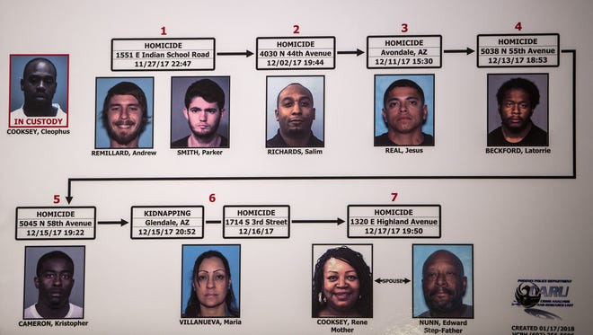A board with photos of victims linked to serial-murder suspect Cleophus Cooksey Jr. is pictured on Jan. 18, 2018, at Phoenix Police Department headquarters.