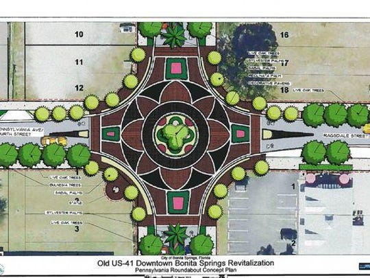 Bonita Springs Roundabout -- Design for roundabout built on Old 41 Road as part of reconstruction of downtown Bonita Springs.