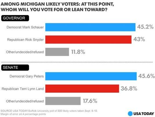 1410452949000-michigan-vote-One.jpg