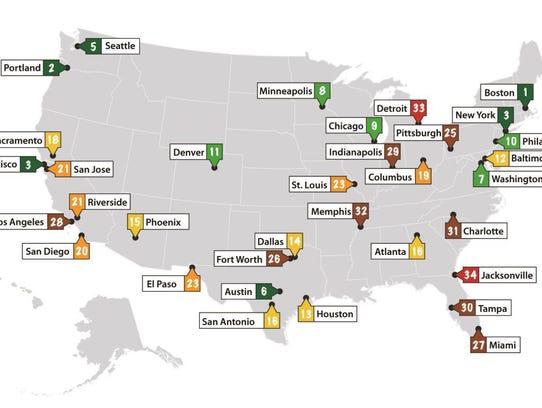 Ranking Reveals Top U S Cities On Energy Efficiency