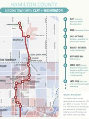IndyGo wants to expand the Red Line bus rapid transit route into Hamilton County.