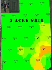 An example 5 acre grid soil sampling scheme. Differences