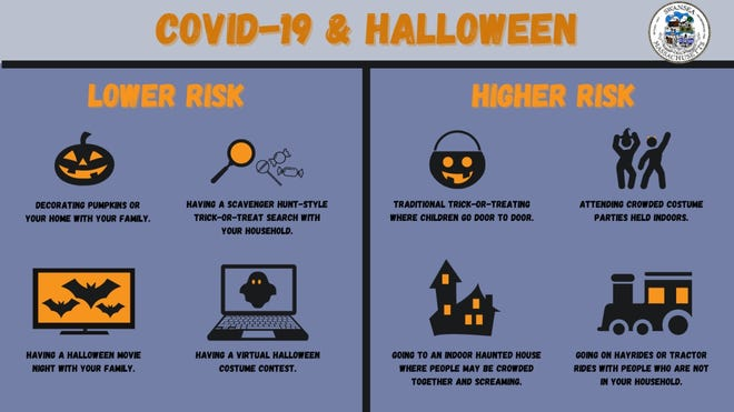 Swansea residents are urged to take special care this Halloween to avoid the spread of COVID.
