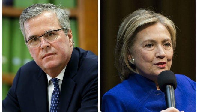 Democrat Hillary Clinton continues to be the favorite potential candidate of Florida voters in the 2016 presidential race, leading former Republican Gov. Jeb Bush by a margin of 49 percent to 42 percent.