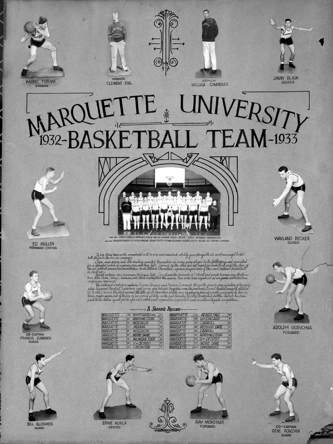 Marquette men's basketball poster from 1932.
