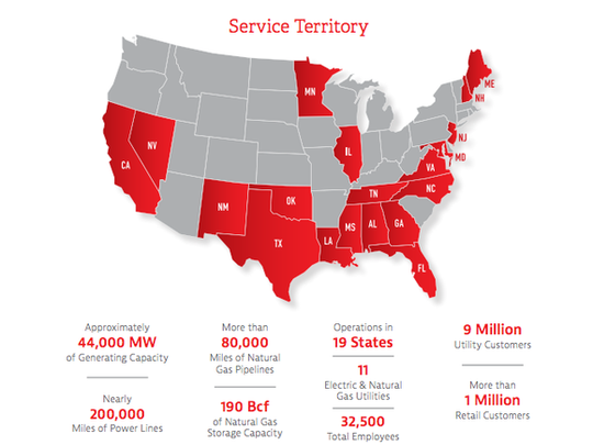 Southern's service territory is largely in Southern States.