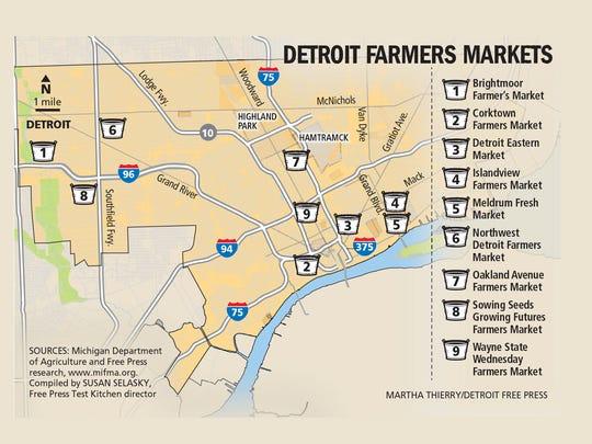 Detroit farmers markets