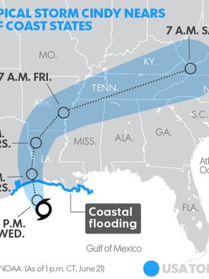 The path Tropical Storm Cindy is expected to take
