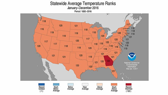 In the lower 48, while every U.S. state was warmer-than-average in 2016 (orange), only one (Georgia, in red) was record-warm. Alaska also had its warmest year on record.