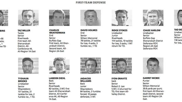 First team all city/county defense