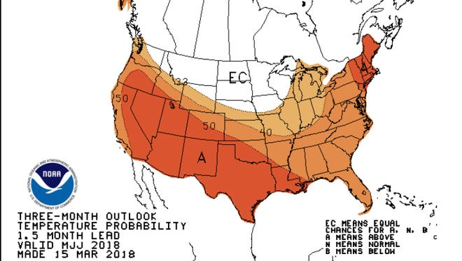The three month temperature outlook.