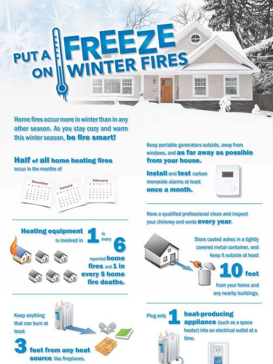 WinterFireSafetyInfographic.jpg