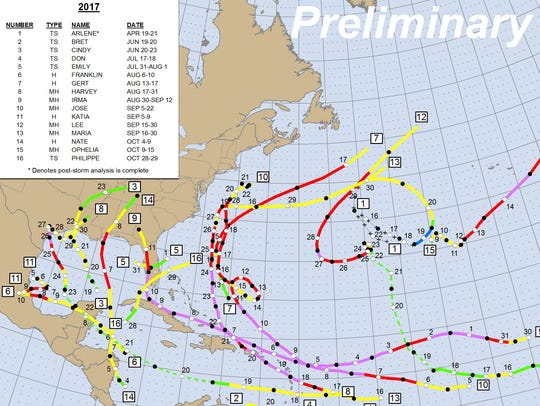 The paths of every 2017 Atlantic hurricane.