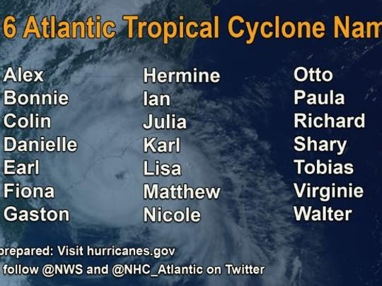 Named storms of the 2016 hurricane season.