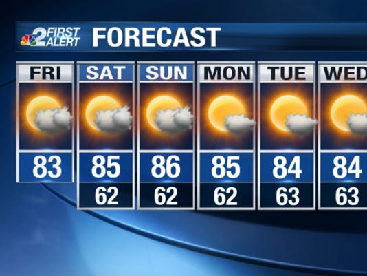weather-0324-fri-nbc2-7day-web.jpg
