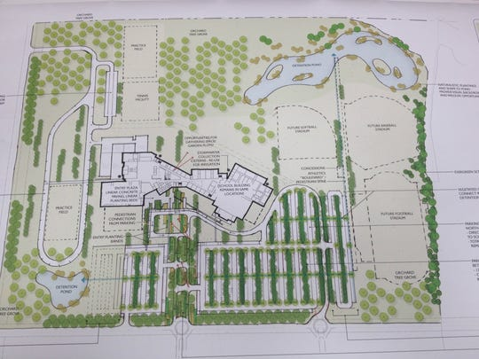 This drawing shows the full site plan for the new high school in Youngsville.