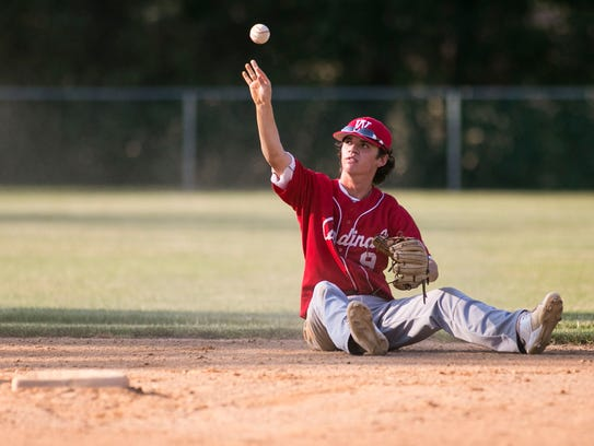 Windsor's Cole Gipe tosses the ball back to the pitcher,