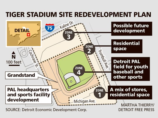 The former Tiger Stadium site will be developed for