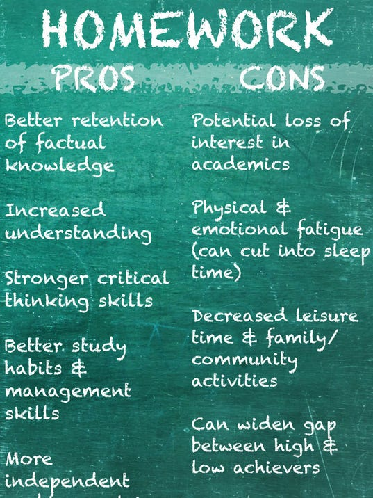 the pros and cons of homework essay