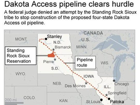 Graphic of where the proposed Dakota Access Pipeline will run.