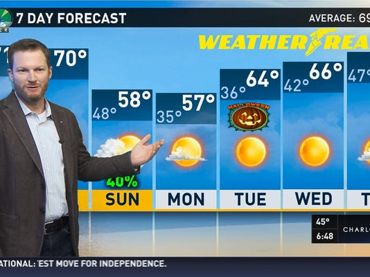 Goodyear Dale Jr. Weatherman Surprise Ð WCNC-TV