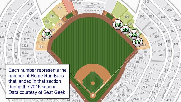 Best spots to catch a Mets or Yankees home run ball