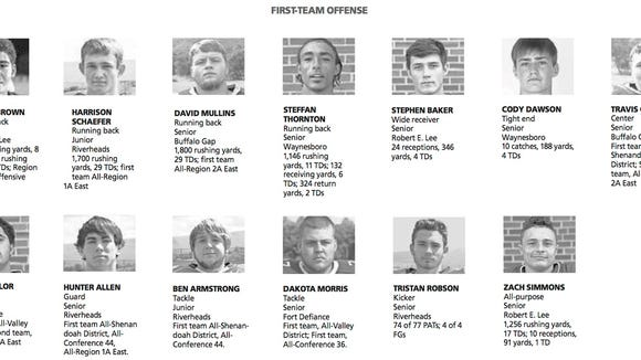 First team all city/county offense