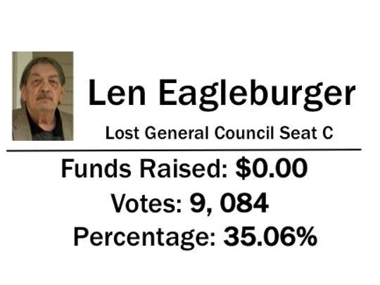 Len Eagleburger