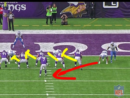 Breaking down Anthony Zettel's sack of Case Keenum
