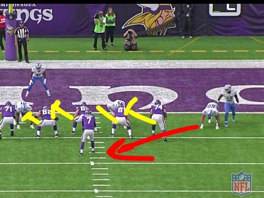 Breaking down Anthony Zettel's sack of Case Keenum in last week's win over the Minnesota Vikings.