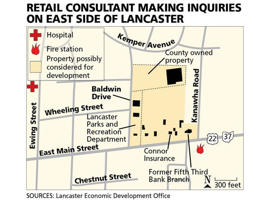A retail consultant group has been making inquiries