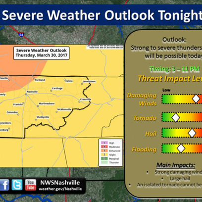Severe weather possible Thursday evening