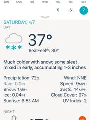 Weather forecast for Saturday, April 7, 2018 from Accuweather.