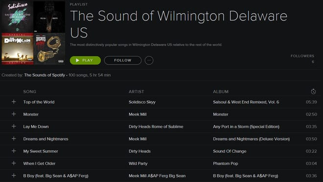 Streaming music service Spotify recentl released a list of the top 100 popular songs in Wilmington.