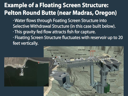 Floating screen structure at Round Butte Dam on Deschutes River.