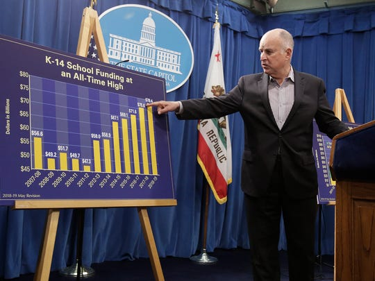 Gov. Jerry Brown gestures toward a chart showing the