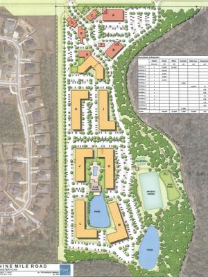 A site plan for a new 733-unit development on Nine Mile Road.