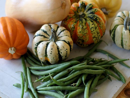Food Thanksgiving Math