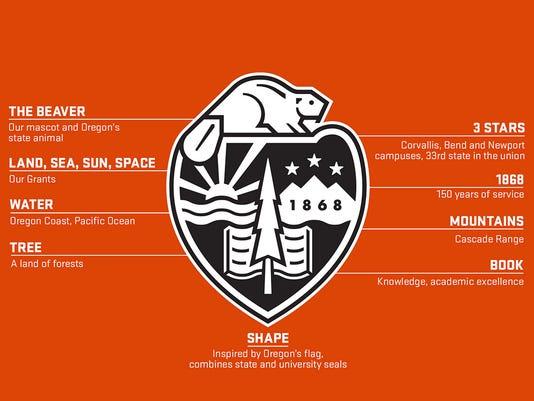 636287310791876449-crest-labels1.jpg