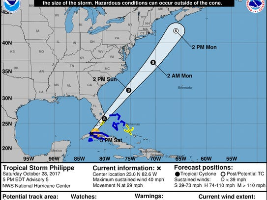 Forecast for Tropical Storm Philippe as of 5 p.m. Saturday,