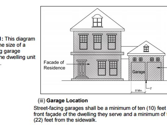 housing design standards guidelines social housing