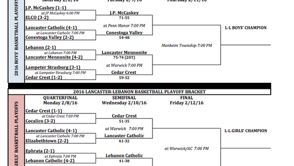 2015-16 L-L League basketball tournament brackets.