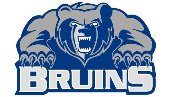 Kellogg Community College Bruins