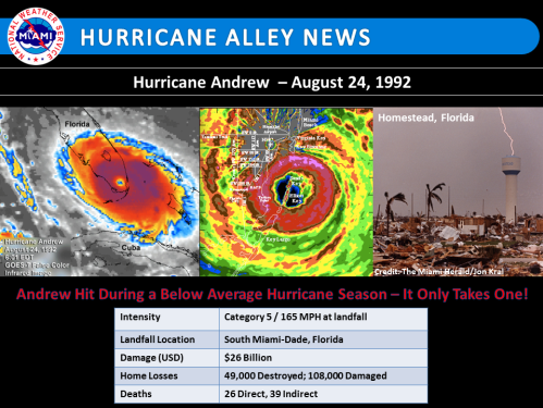 It's the 22nd anniversary of extremely powerful Hurricane Andrew (Source: National Weather Service Miami Office)