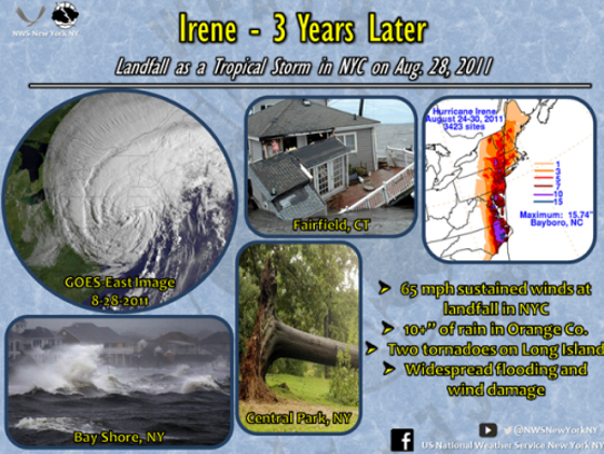 Tropical Storm Irene's 3rd anniversary is today (Source: National Weather Service New York Office)