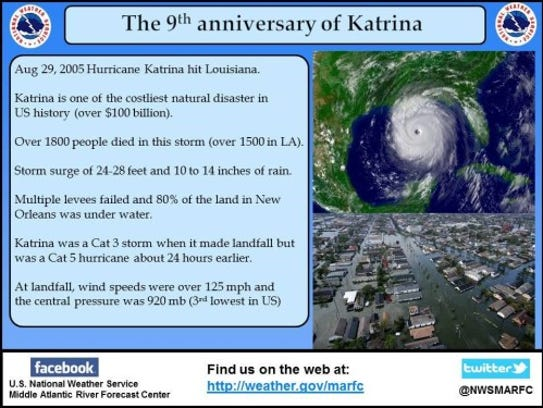 Katrina anniversary facts (Source: Middle Atlantic River Forecast Center)
