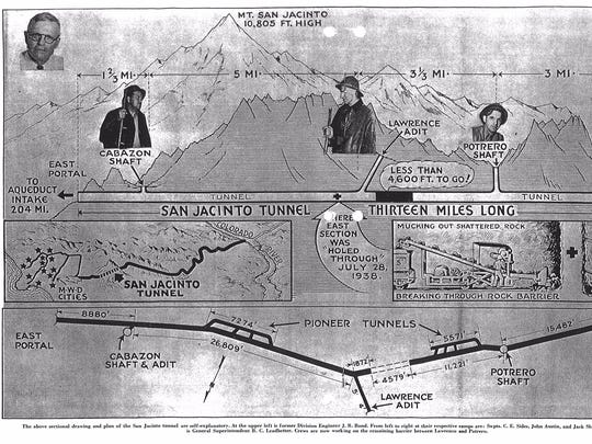 Plans for the San Jacinto Tunnel portion of the Colorado River Aqueduct.