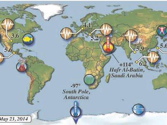 Earthweek0529.JPG