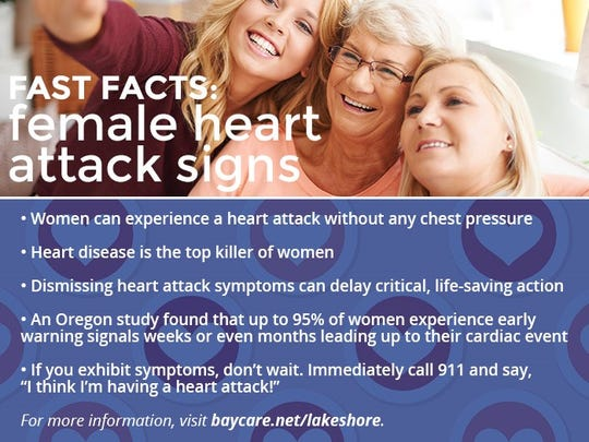 BayCare Clinic - Fast Facts: femal heart attack signs